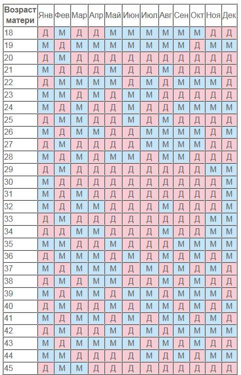 Мусульманский календарь для беременных 1